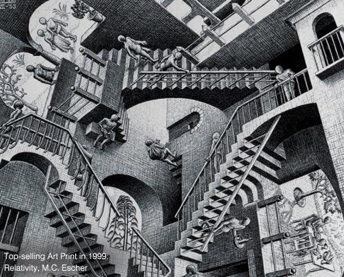Top-Selling Art Print in 1999: Relativity, M.C. Escher